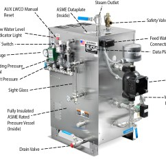 Honeywell Aquastat Wiring Diagram 1993 Mazda B2200 Ignition Zone Valve