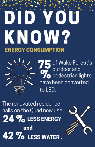 Did You Know? - Energy