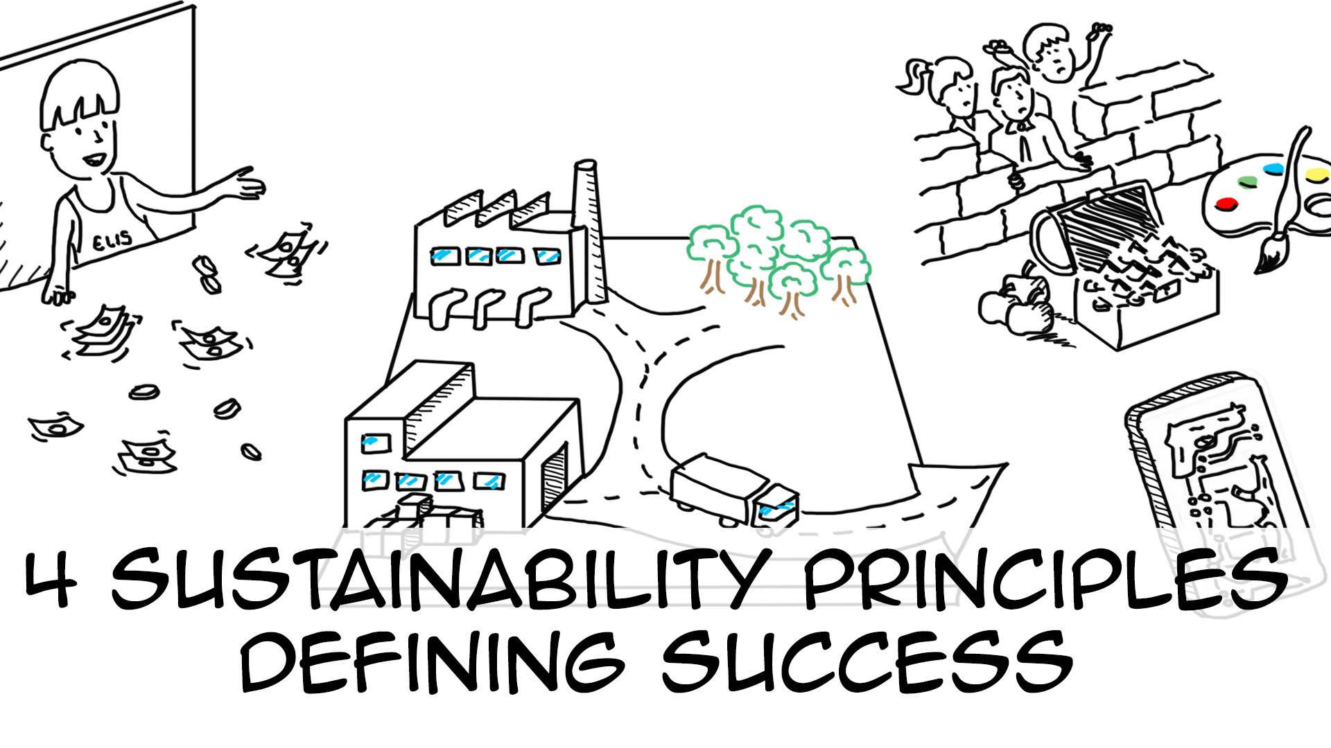 Sustainability videos: free resources to learn and teach