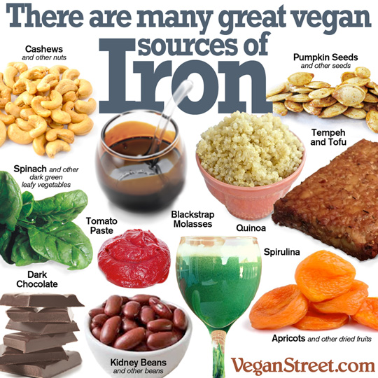 Poster showing vegan sources of protein