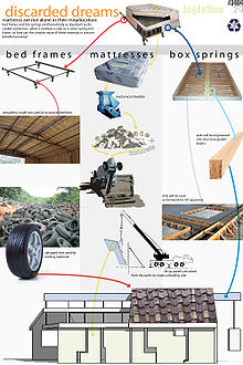Sustainablearchschoolvision Sustainable Architecture In