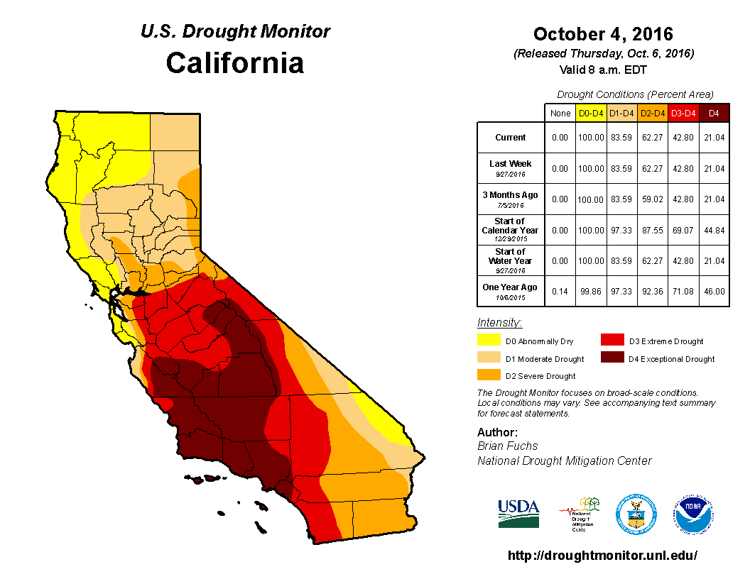 CA Drought monitor 10.11.16.png