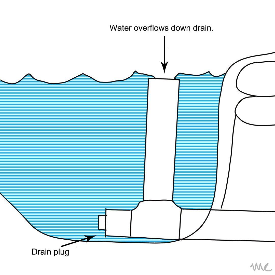 Natural Pool Drain