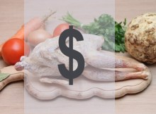 Organic meat costs