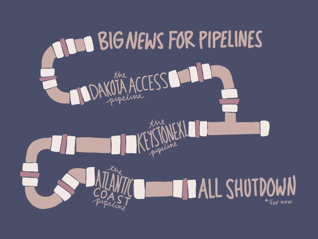 Pipeline-shutdown-announcement