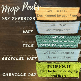 Norwex mop fibres - what to use where   SustainableSububurbia.net