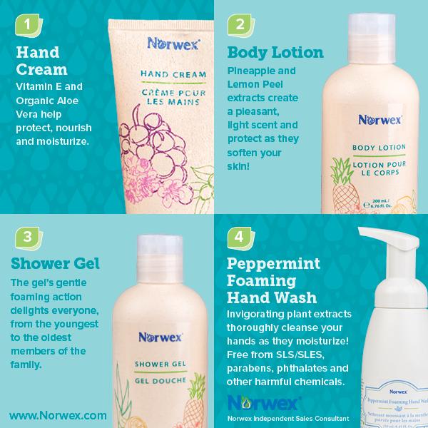 Hand Cream Instructions Sustainable Suburbia