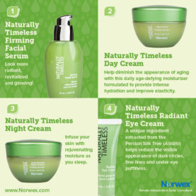 naturally timeless products