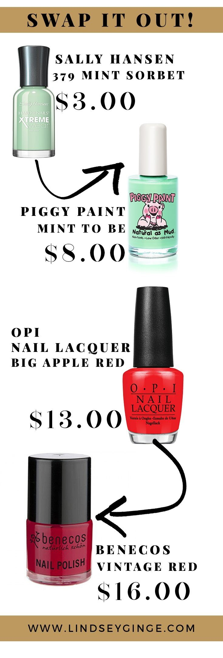 NAIL POLISH SWAPT IT OUT INFOGRAPHIC