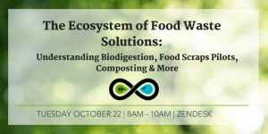 Event: The Ecosystem of Food Waste Solutions