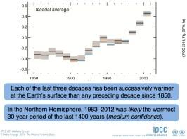 Global temperature increase