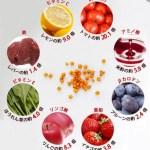 女性にうれしい様々な栄養素を気軽に摂取できる奇跡のドリンク試してみました。