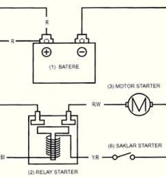 contoh laporan bab iii perbaikan kelistrikan sepeda motor mio sporty contoh laporan prakerin otomotif [ 1200 x 715 Pixel ]