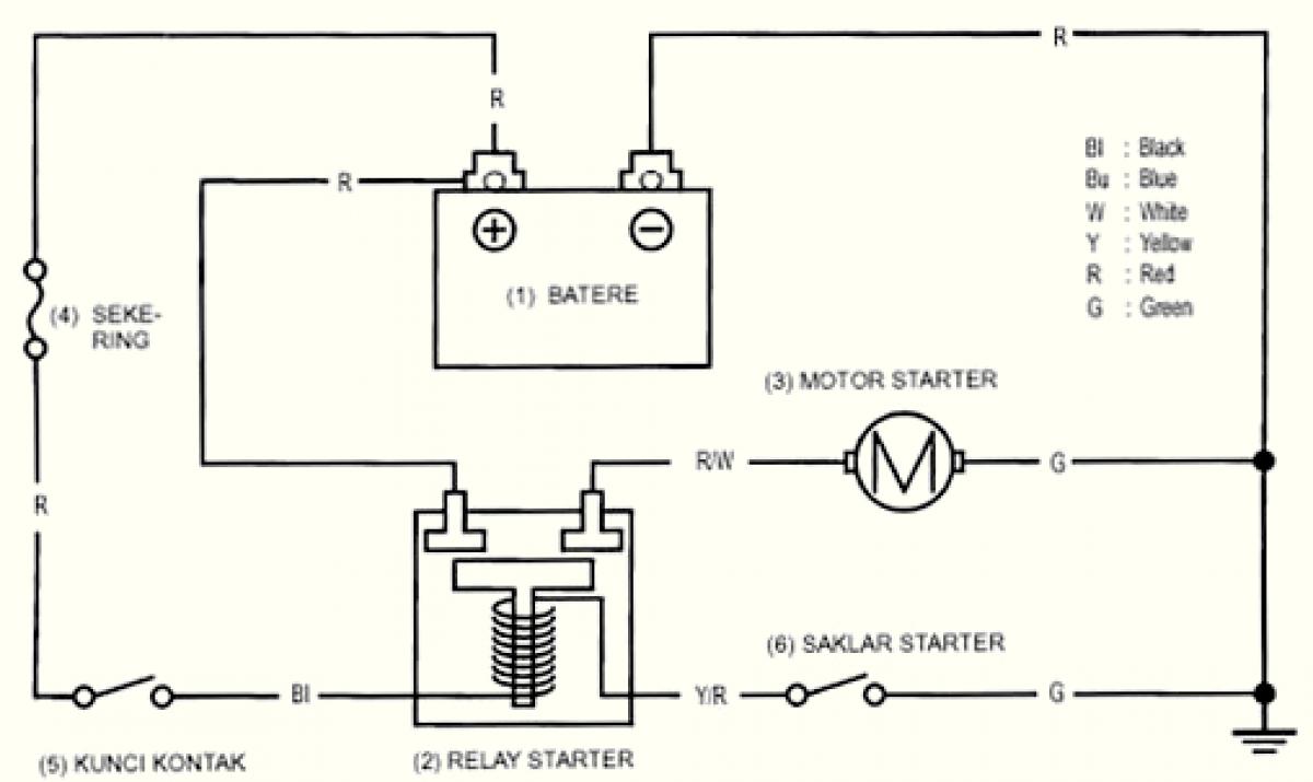 hight resolution of contoh laporan bab iii perbaikan kelistrikan sepeda motor mio sporty contoh laporan prakerin otomotif
