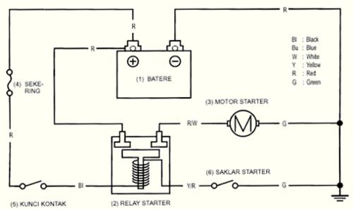 small resolution of contoh laporan bab iii perbaikan kelistrikan sepeda motor mio sporty contoh laporan prakerin otomotif