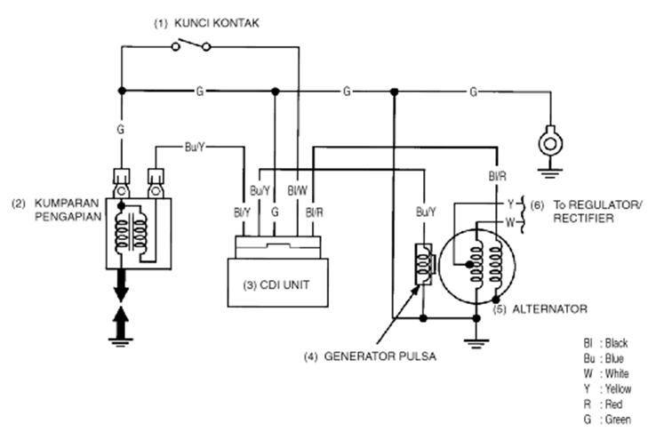 wiring diagram lampu depan sepeda motor