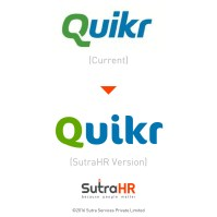 9 Top Startup Logos Redesigned: SutraHR Style   Brand and ...