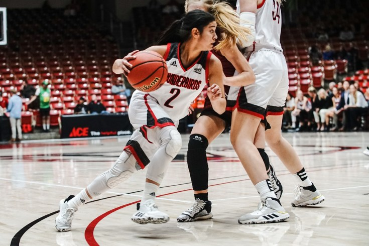 SUU Women's Basketball