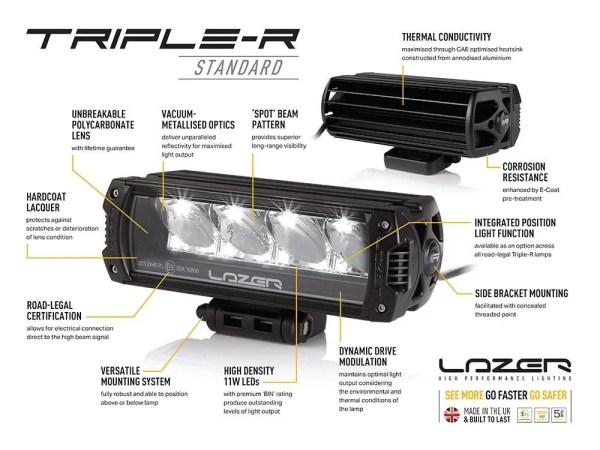 KIT DE PHARE LED INTEGRÉ TRIPLE-R 750 POUR FIAT DUCATO 2014-2020 (LAZER)