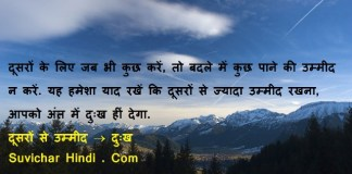 Best Inspirational Quotes in Hindi with images
