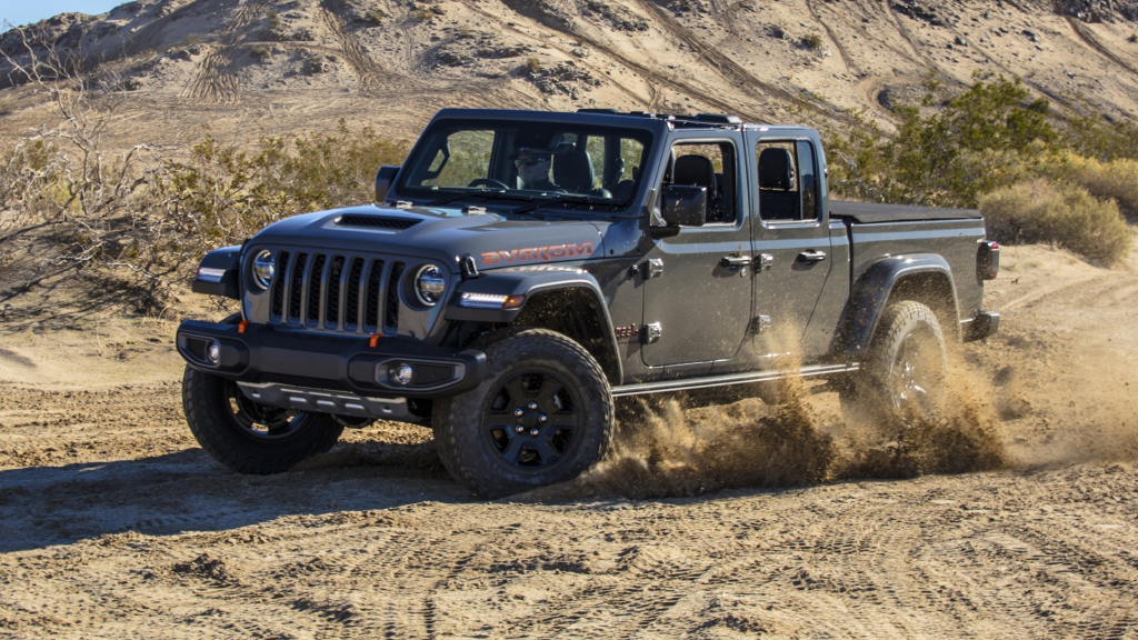 2022 Jeep Gladiator Wallpapers