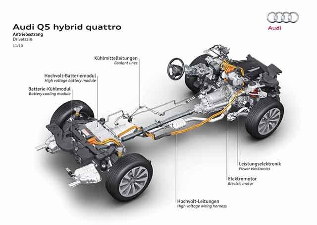 2019 Audi Q5 hybrid
