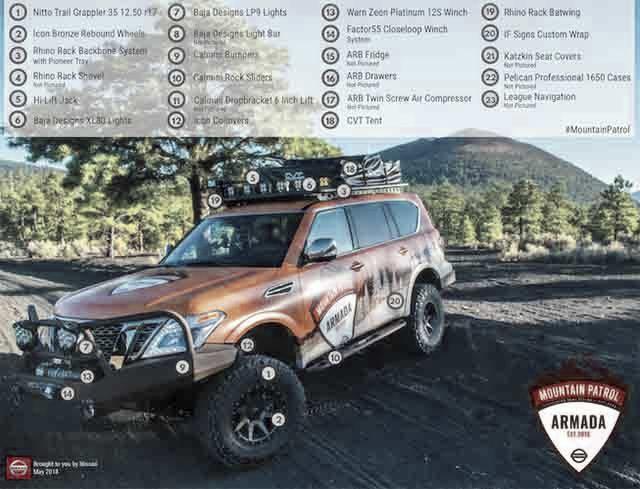 2019 Nissan Armada Mountain Patrol