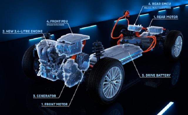 2021 Mitsubishi Outlander phev system