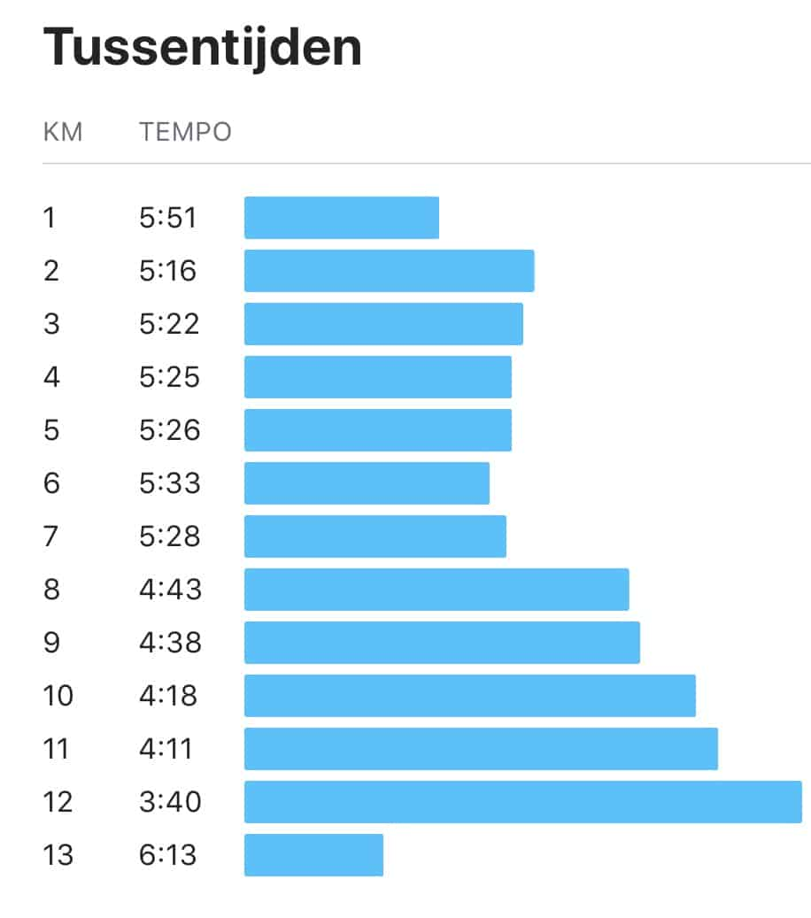 progessive run