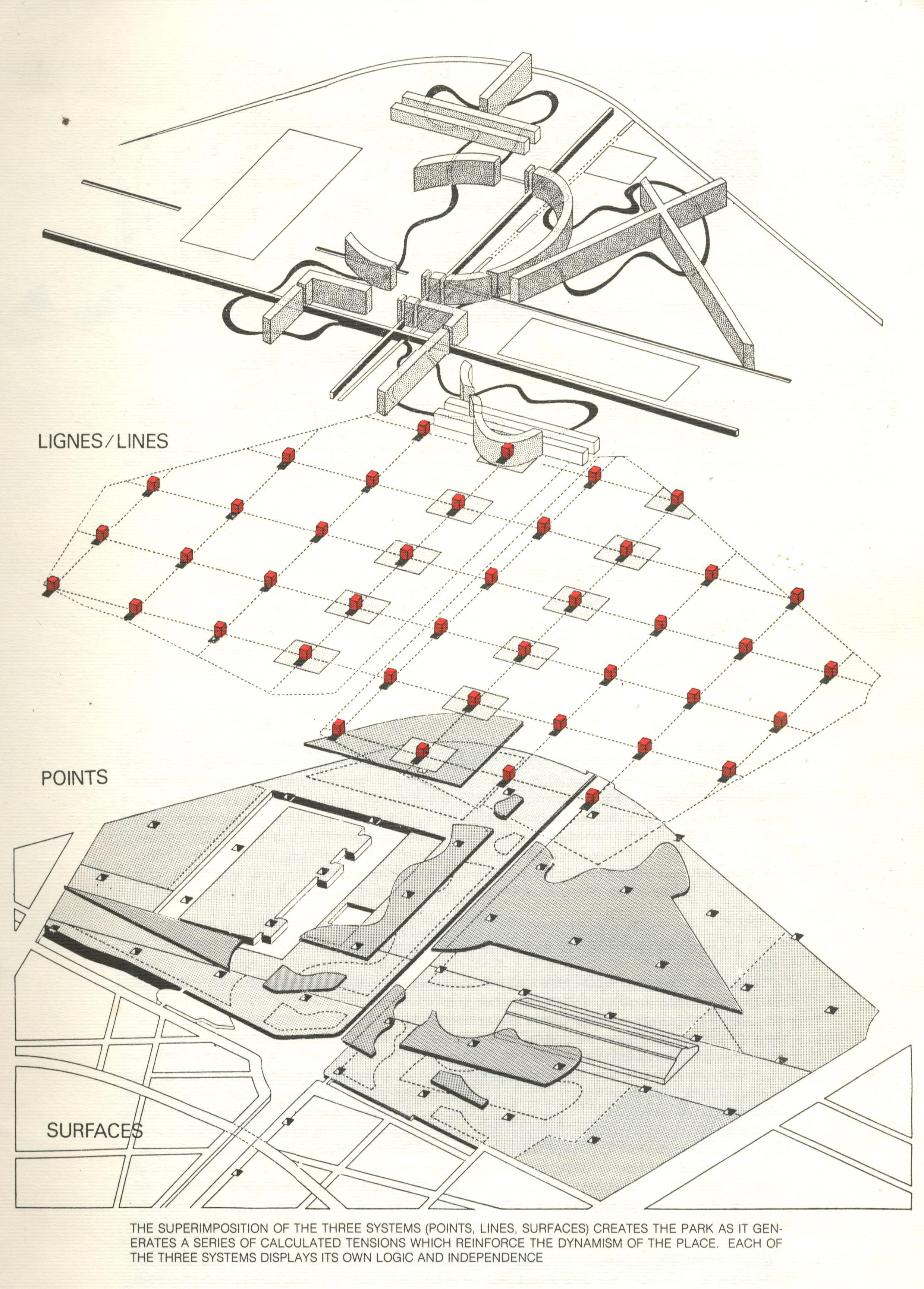 oma parc de la villette diagram 2003 jetta tail light wiring 2013 relational space essay suzanne o 39donovan