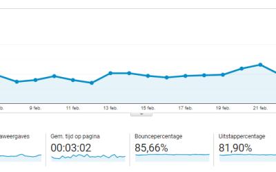 Bloggen voor meer bereik: februari tweede jaar