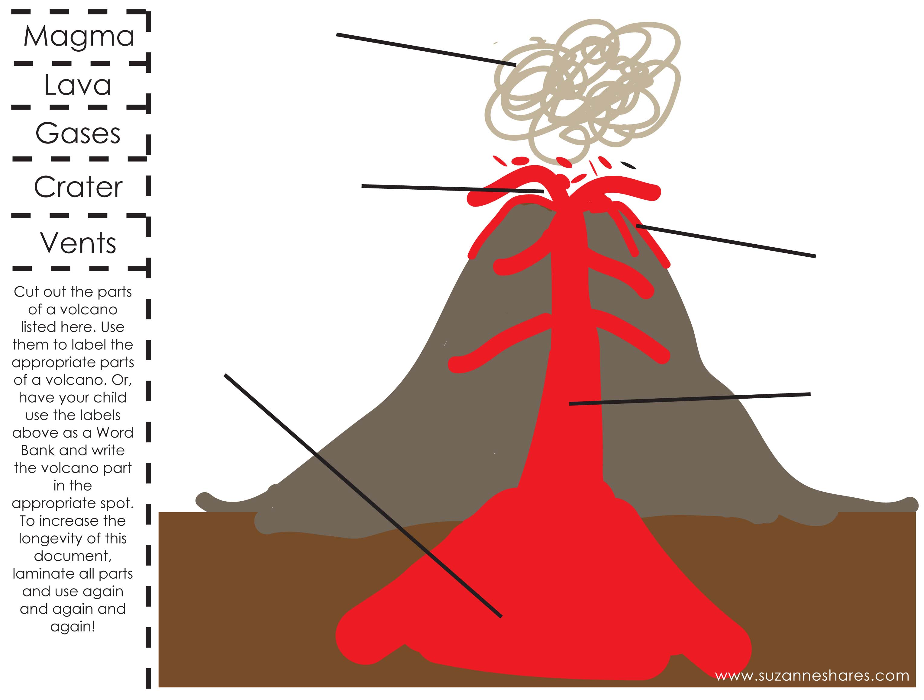 composite volcano diagram 4 pin voltage regulator wiring search results for