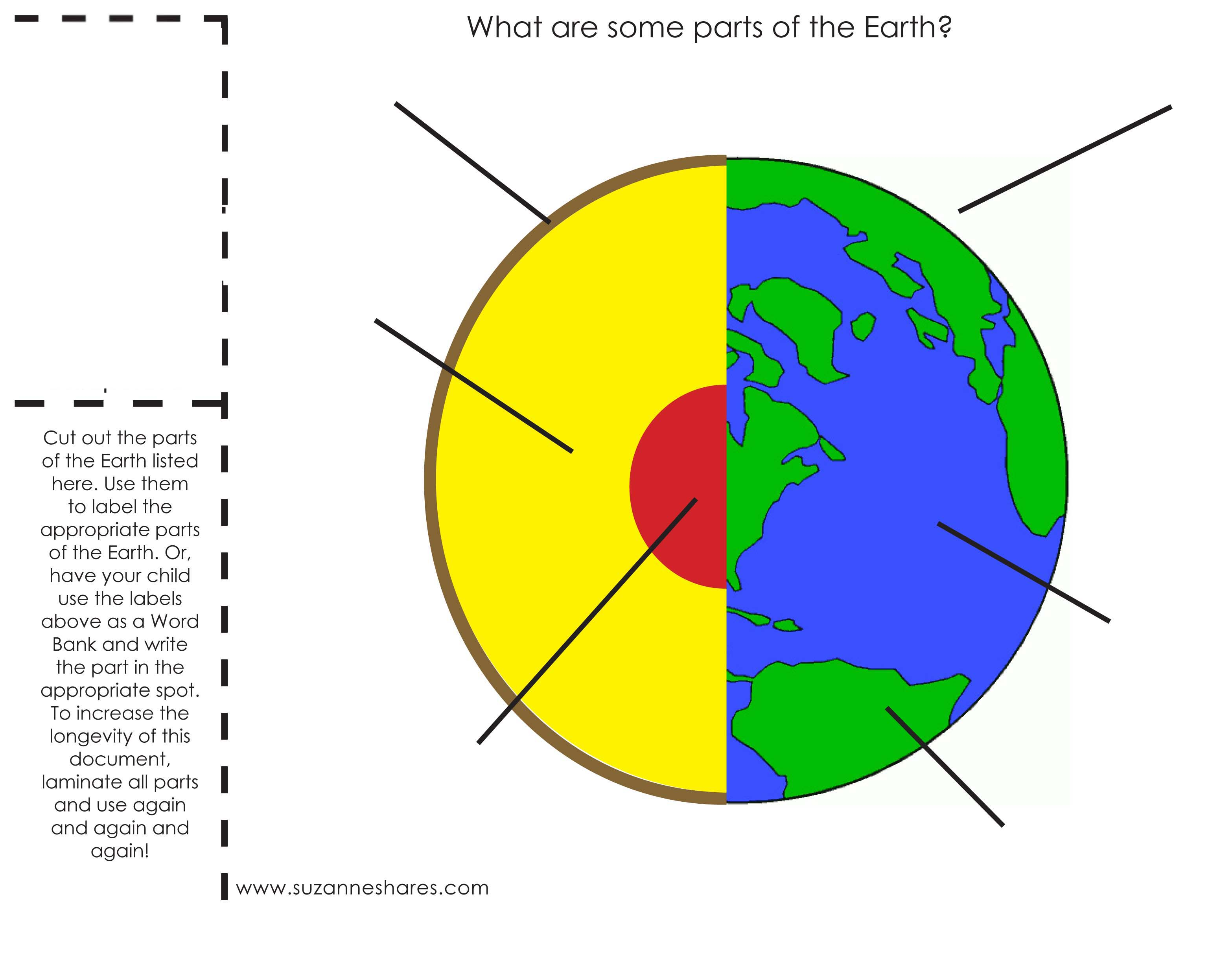 Parts Of The Earth Week 13