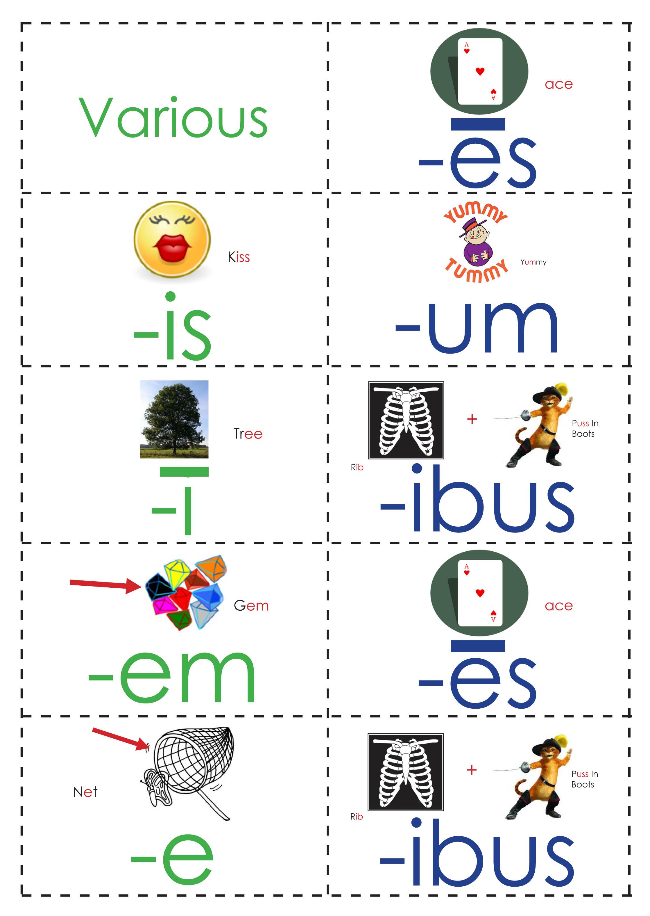 Latin: Declensions chart | Latin language, Teaching latin ...  |Latin Word Endings