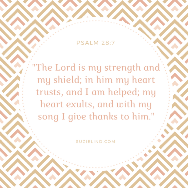Acceptance surrender psalm 28:7 the lord is my strength and my shield
