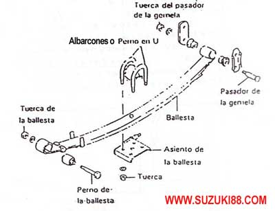 1989 Jeep Wrangler Vacuum Line Diagram 1989 Nissan 240SX