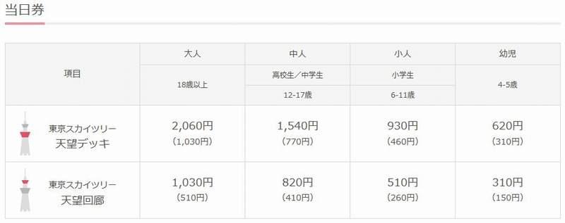 東京スカイツリー チケット