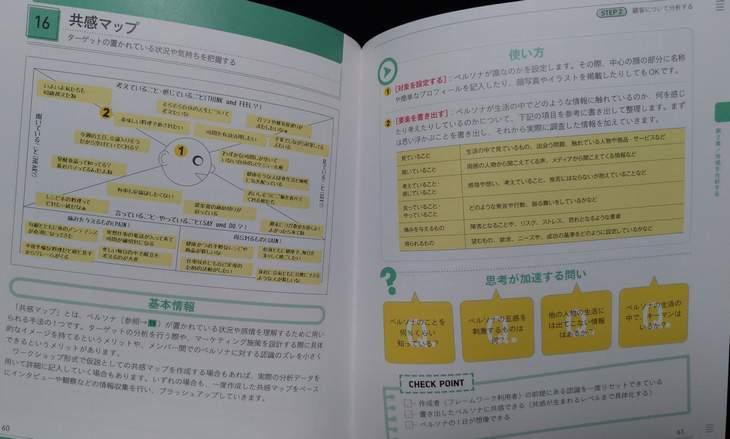 ビジネスフレームワーク図鑑 すぐ使える問題解決・アイデア発想ツール70