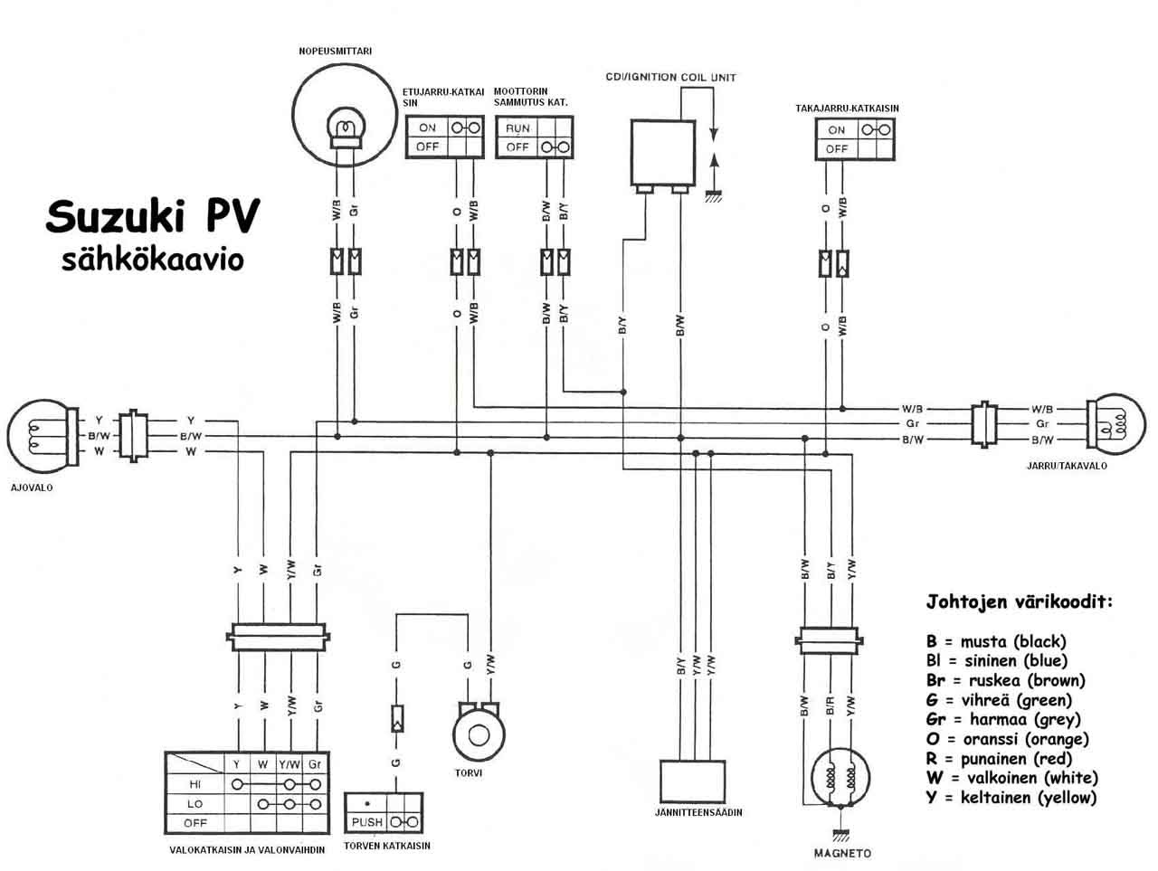 Kaco Pv Inverter Wiring Diagrams Auto Electrical Diagram Related With