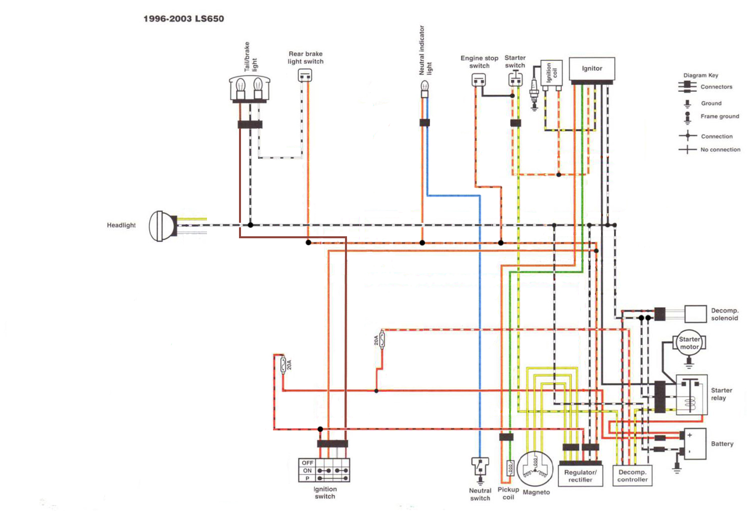 Super Suzuki Gs450 Bobber Wiring Diagram Suzuki Katana 600 Wiring Diagram Wiring 101 Capemaxxcnl