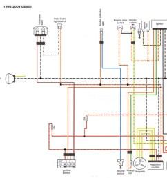savage 650 wiring diagram online wiring diagram96 suzuki ls650 wiring diagram wiring diagram database savage 650 [ 1494 x 1023 Pixel ]