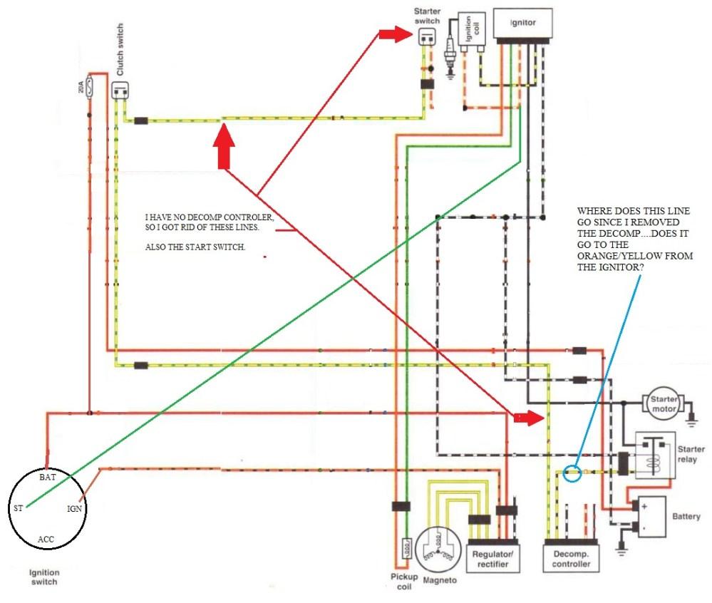 medium resolution of suzuki ls650 wiring diagram images gallery