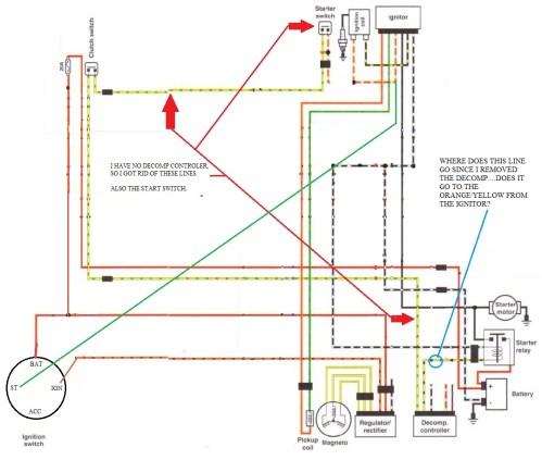 small resolution of suzuki ls650 wiring diagram images gallery