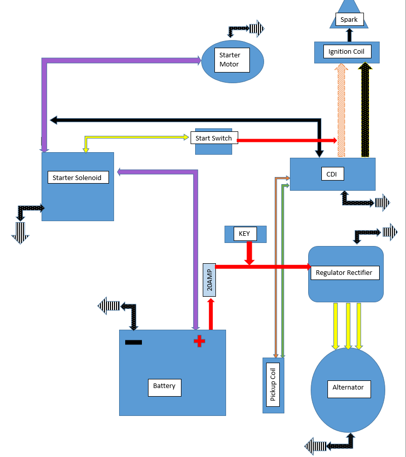 suzuki savage 650 carburetor diagram federal signal corporation pa300 wiring 1986 diagram. suzuki. diagrams instructions