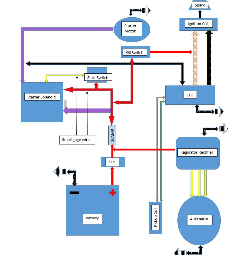 honda cb250 wiring harness diagram