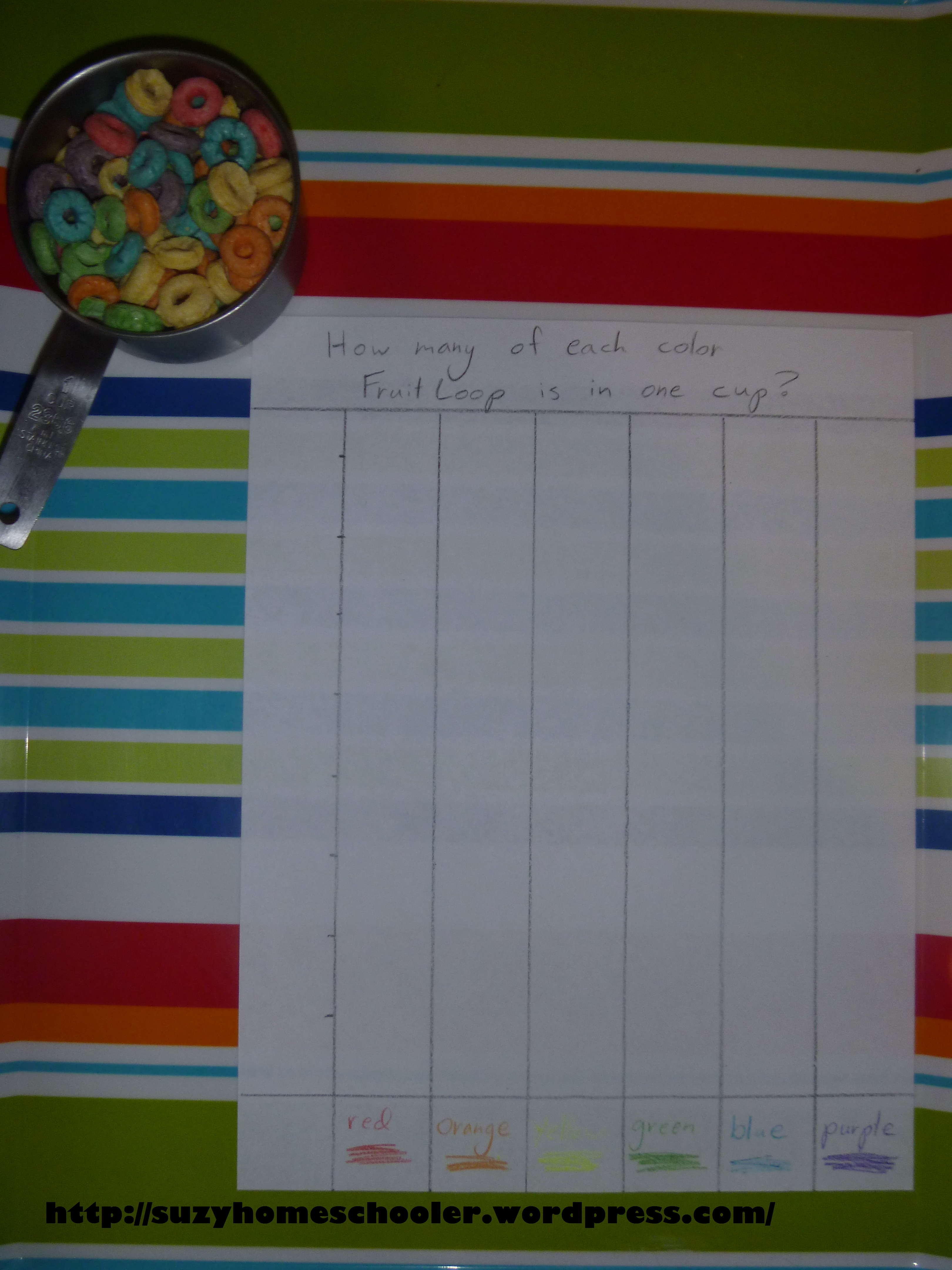 Fruit Loop Graphing Worksheets For Preschool Fruit Best