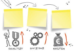 Welches Angebot entspricht der gewünschten Leistung? Gemeinsam mit Ihnen vergleichen wir Ihre Angebote auf fachlicher und wirtschaftlicher Basis und helfen Ihnen dabei, das optimale Angebot für Sie zu finden. Zwei gut investierte Stunden stellen einen optimalen Schutz vor Fehlentscheidungen dar.