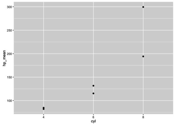 posts-plot-points-1.png