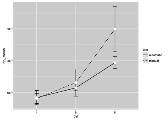 posts-plot-pretty-points2-1.png