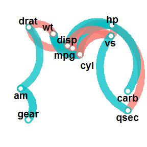 posts-net-plot-4-1.png
